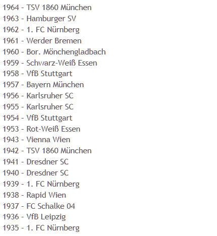 Liste deutsche Fußball Pokalsieger 1935-1964