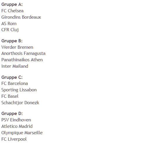 Champions League Gruppen A-D 2008-08-29