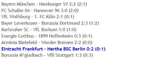 Hertha BSC Eintracht Frankfurt Auswärtssieg Raffael Ebert