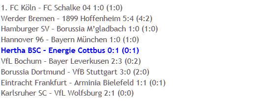 Zeitschleife Hertha BSC Energie Cottbus