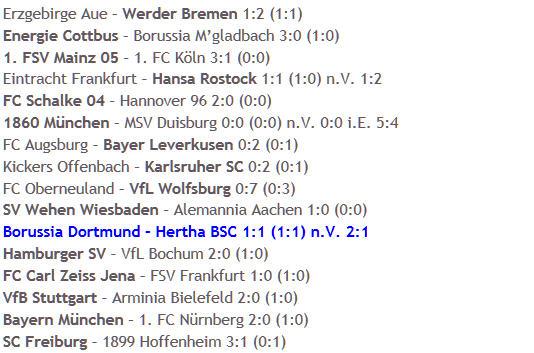 Pokalpleite Hertha BSC Borussia Dortmund Murmeltier