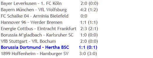 Autoritarismus Lucien Favre Borussia Dortmund Hertha BSC