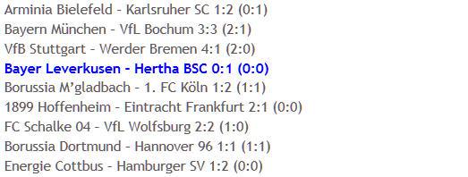Bayer Leverkusen Hertha BSC Torwart Jaroslav Drobny