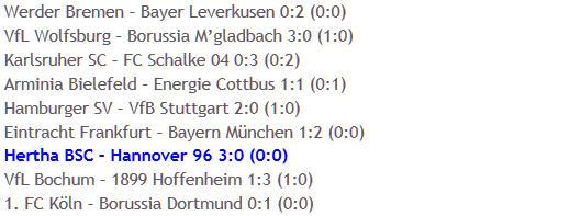 Torhunger Hertha Stürmer Hannover 96