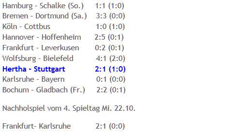 Wundertrantüte Hertha BSC