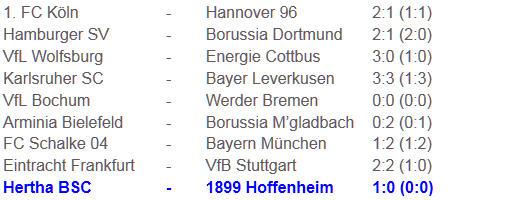 Bollwerk Hertha BSC gegen 1899 Hoffenheim Bundesliga-Spitzenreiter
