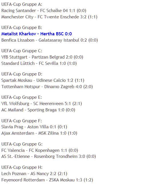 Metalist Kharkov Hertha BSC UEFA-Cup-Gruppenphase 0:0