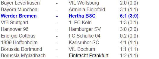 Bundesliga-Debüt Torwart Christopher Gäng Werder Bremen Hertha BSC