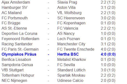 Fairplay-Wertung Hertha BSC UEFA-Cup