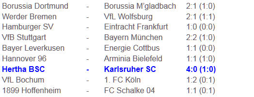 Jaroslav Drobny Fußballgott Karlsruher SC Hertha BSC