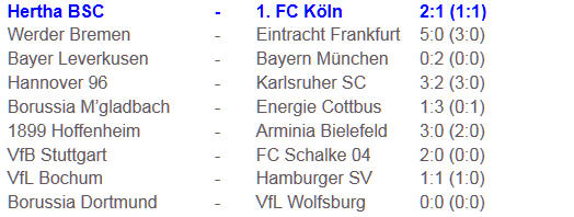 Marko Pantelic Kopfballtor Hertha BSC 1. FC Köln