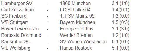 Glücksfee Nadine Angerer DFB-Pokal