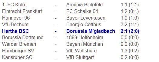 Hertha BSC Bundesliga-Spitzenreiter Peter Gagelmann