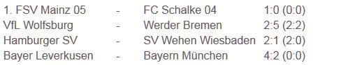 Nordderby Hamburger SV Werder Bremen DFB-Pokal-Auslosung