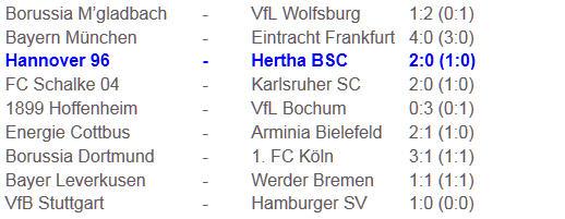 Hannover 96 Hertha BSC Raffael trifft Qerbalken
