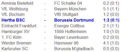 nix Meisterschale Hertha BSC Borussia Dortmund