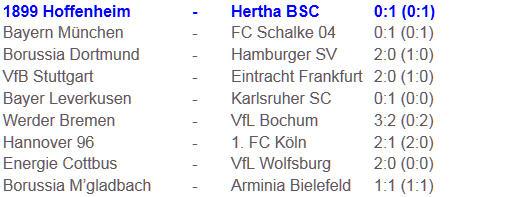 Ralf Rangnick verliert mit 1899 Hoffenheim gegen Hertha BSC