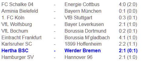 Berlin Siegessäule Josip Simunic Hertha BSC Werder Bremen