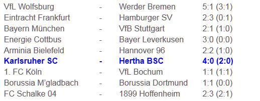 Frustrationspotenzial Blütenträume Karlsruher SC Hertha BSC