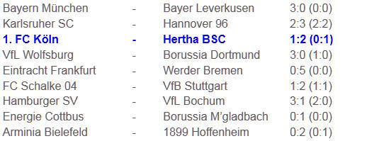 Marko Pantelic Hertha BSC 1. FC Köln