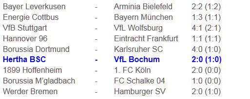 Meistertrainer Lucien Favre Hertha BSC VfL Bochum