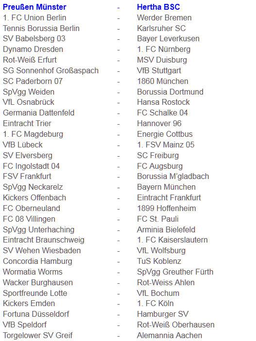 Preußen Münster Hertha BSC Glücksfee Renate Lingor Pokalauslosung