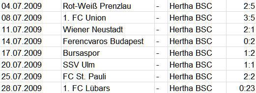 Testspiele Hertha BSC 2009