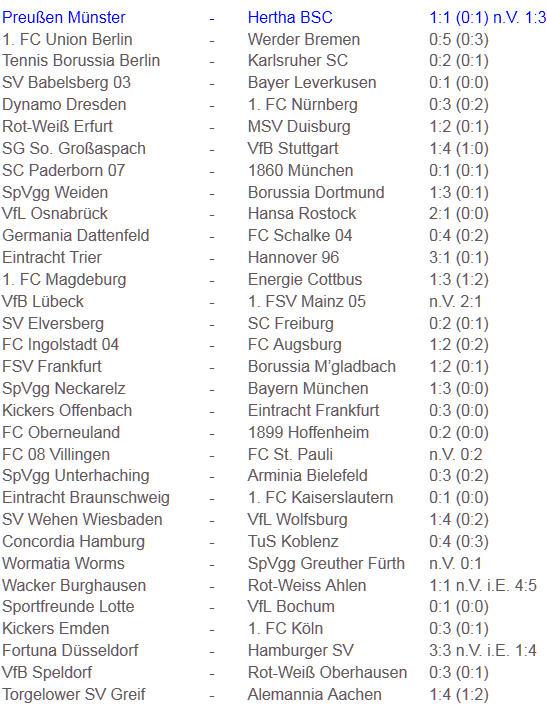 Preußen Münster Hertha BSC DFB-Pokal