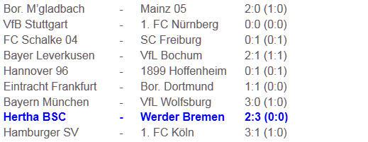Relegationsplatz Hertha BSC Werder Bremen
