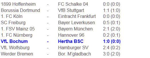 Valeri Domovchiyski VfL Bochum Hertha BSC