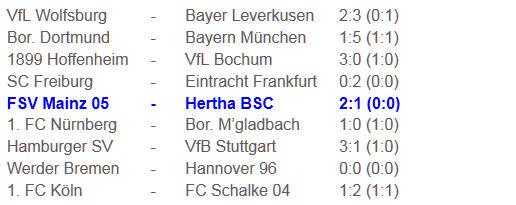 Abstiegskampf pur Hertha BSC im Tabellenkeller