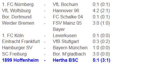 Entlassung Hertha-Trainer Lucien Favre