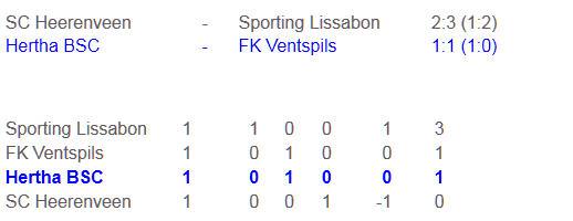 Hertha BSC FK Ventspils UEFA-Europa-League