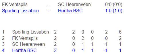Hertha BSC Benfica Lissabon UEFA-Europa-League