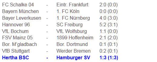Hertha BSC Schockstarre Galgenhumor Doublette