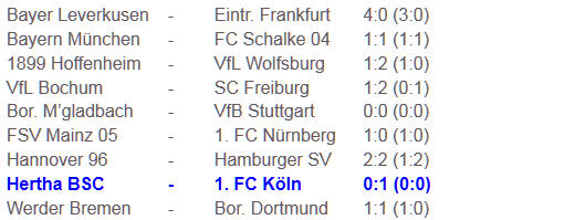 Blätterwald Schicksalsspiel 1. FC Köln Hertha BSC