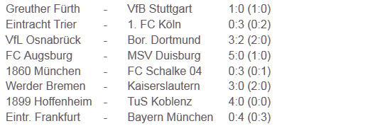 Pokalschreck VfL Osnabrück