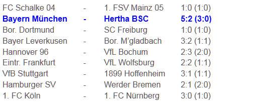 Bayern München Hertha BSC Abstiegskampf