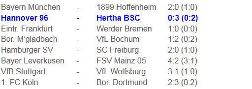 Hey, was geht ab, die Hertha steigt niemals ab