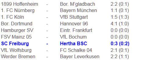 Hertha BSC SC Freiburg Abstiegskampf