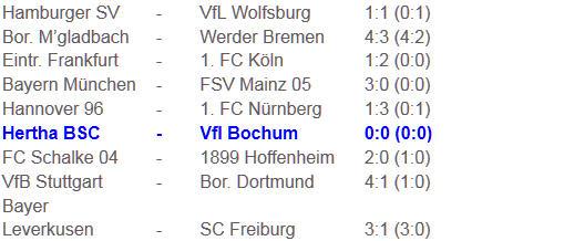 Aufholjäger Hertha BSC