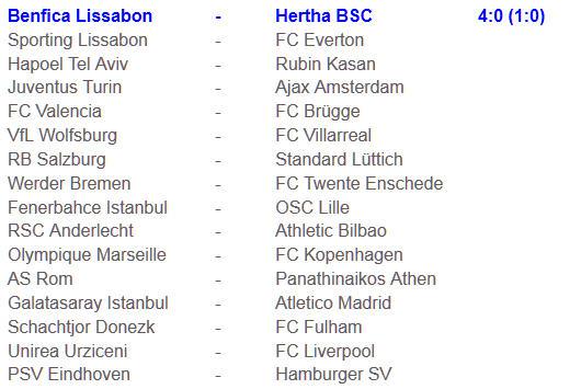 Klatsche Hertha BSC bei Benfica Lissabon