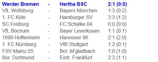 Werder Bremen Hertha BSC Defensivtaktik