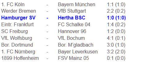 Hamburger SV Hertha BSC