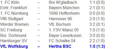 Kantersieg Hertha BSC in Wolfsburg