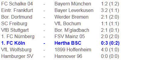 Geisterspiel Hertha BSC