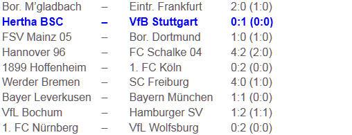 Hertha-Fans am Boden Bundesligaabstieg