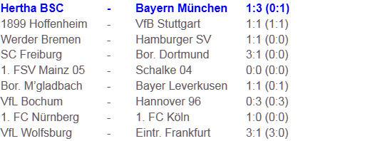 Wiederaufstieg Hertha BSC Bayern München