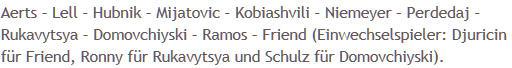 Mannschaftsaufstellung Hertha BSC Rot-Weiß Oberhausen