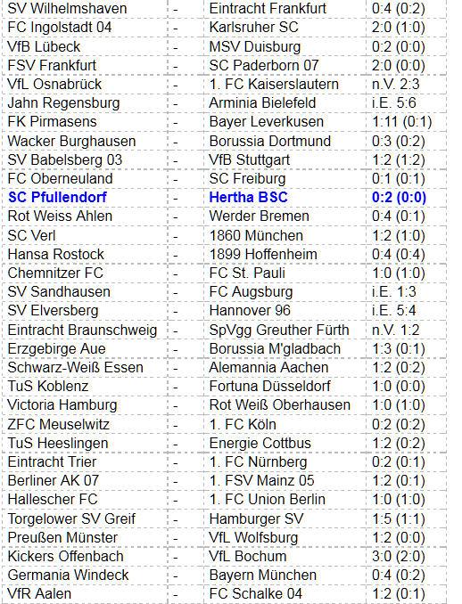 SC Pfullendorf Hertha BSC DFB-Pokal